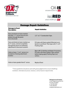 thumbnail of ISO & OXIS damage repair guidelines