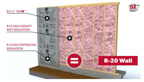 Updated Code Requirements Driving Tennessee Home Buildersto Adopt New Insulation MethodsMinimum R-Value of R-20 Now Mandatory for Residential Construction